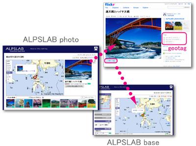 ALPSLAB 照片分享